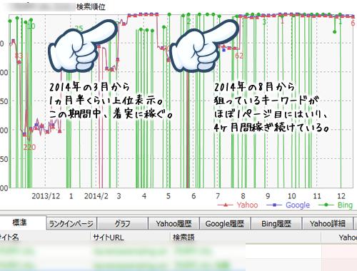 1日のPVは10程度でも、月間1万円以上稼ぐサイトの秘密を公開します。