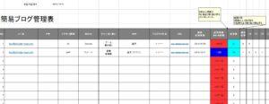 簡易ブログ管理表