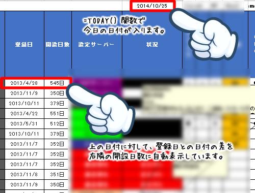 エクセルの管理画面